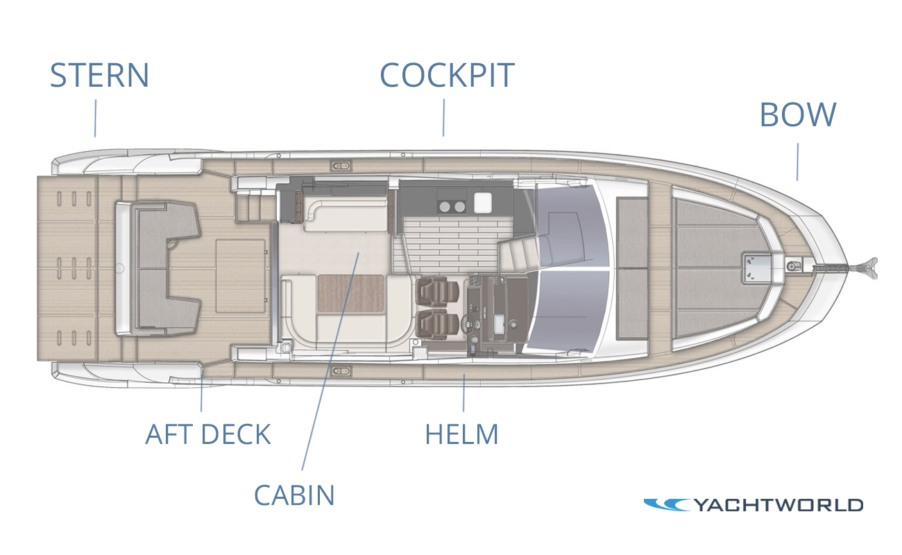 Yacht Orientation - Room Names And Boat Terms. Photo: YachtWorld/Azimut.